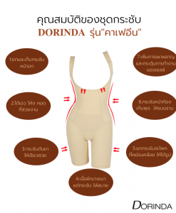 ชุดกระชับสัดส่วน คาเฟอีน ลดน้ำหนัก แบรนด์ DORINDA รุ่น 2.0 เส้นใยอิตาลี